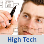 technology lead generation